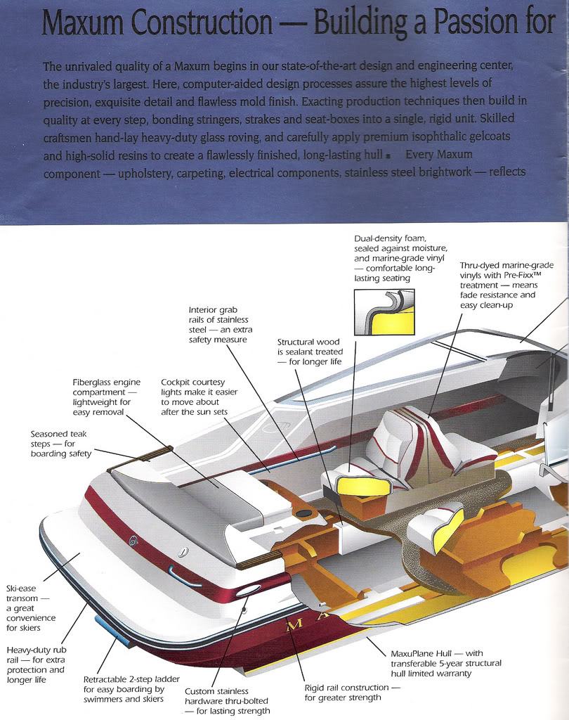 95 maxum 1700 xr maxum boat owners club forum rh maxumownersclub com Corvette Owners Manual Repair Manuals