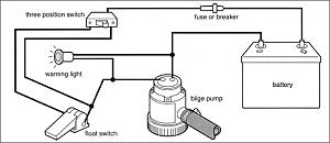 attachment-php-attachmentid-422653-stc-1-d-1400157690-in-rule-bilge-pump-wiring-diagram.jpg