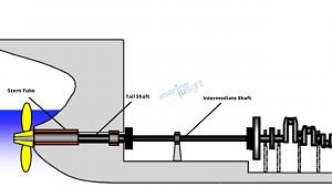 Intermediate_shaft_bearing.png